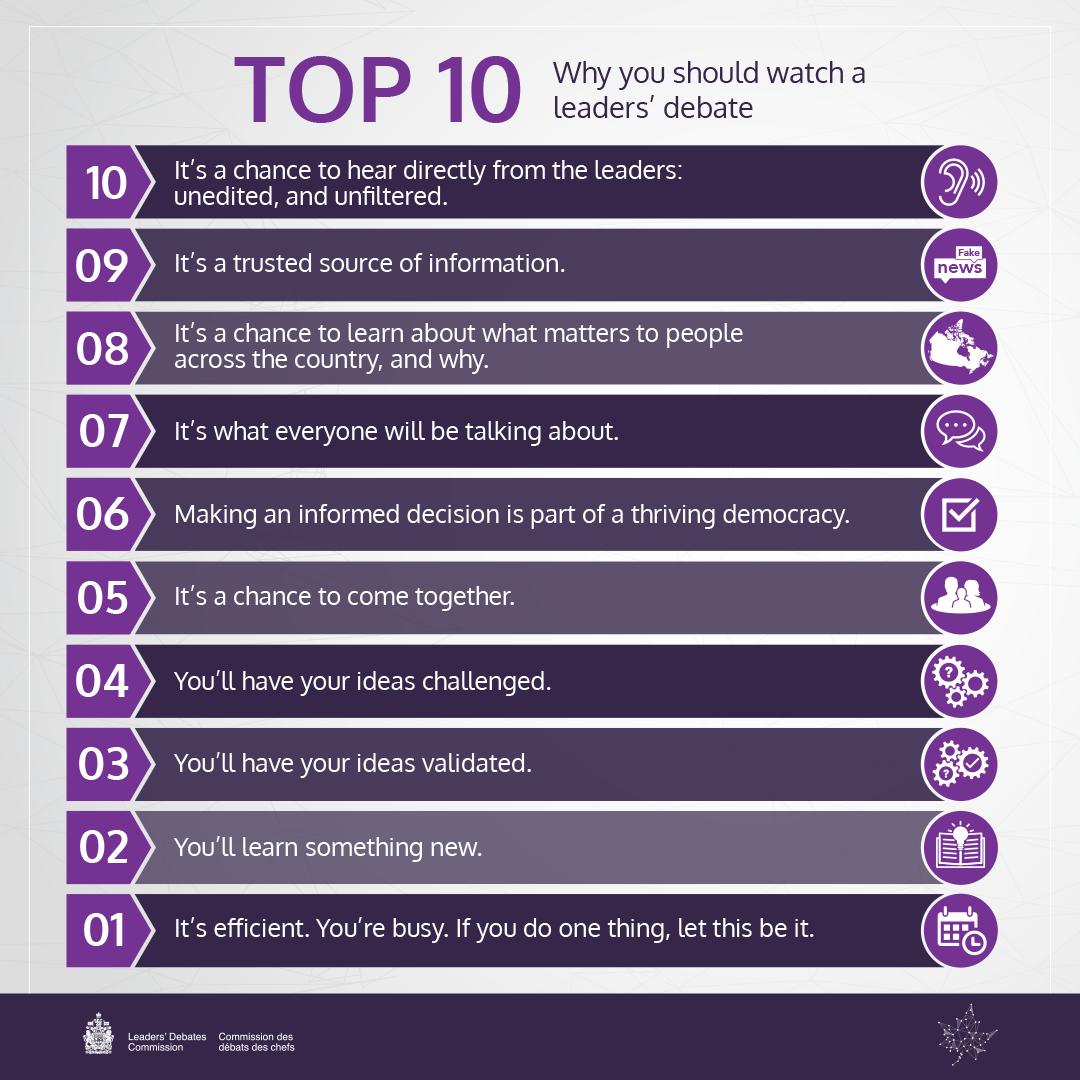 Top 10 - Why you should watch a leaders' debate